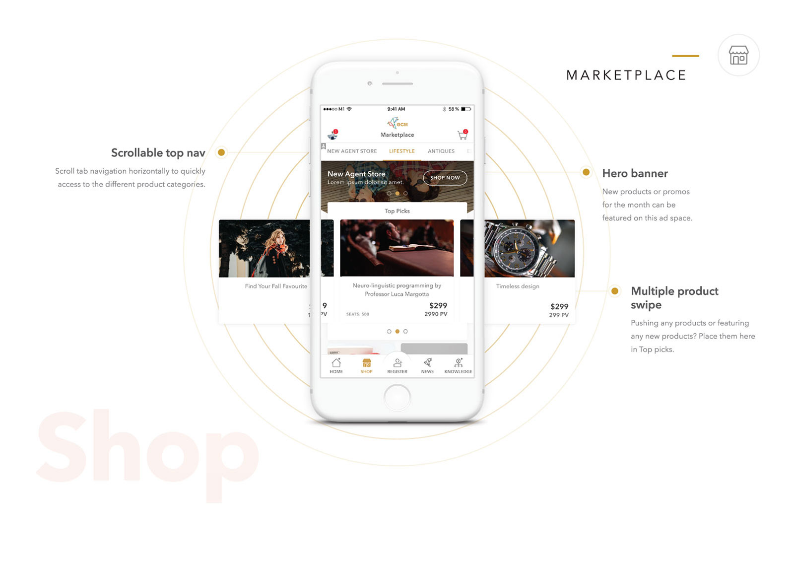 Global Connect Marketplace - Marketplace