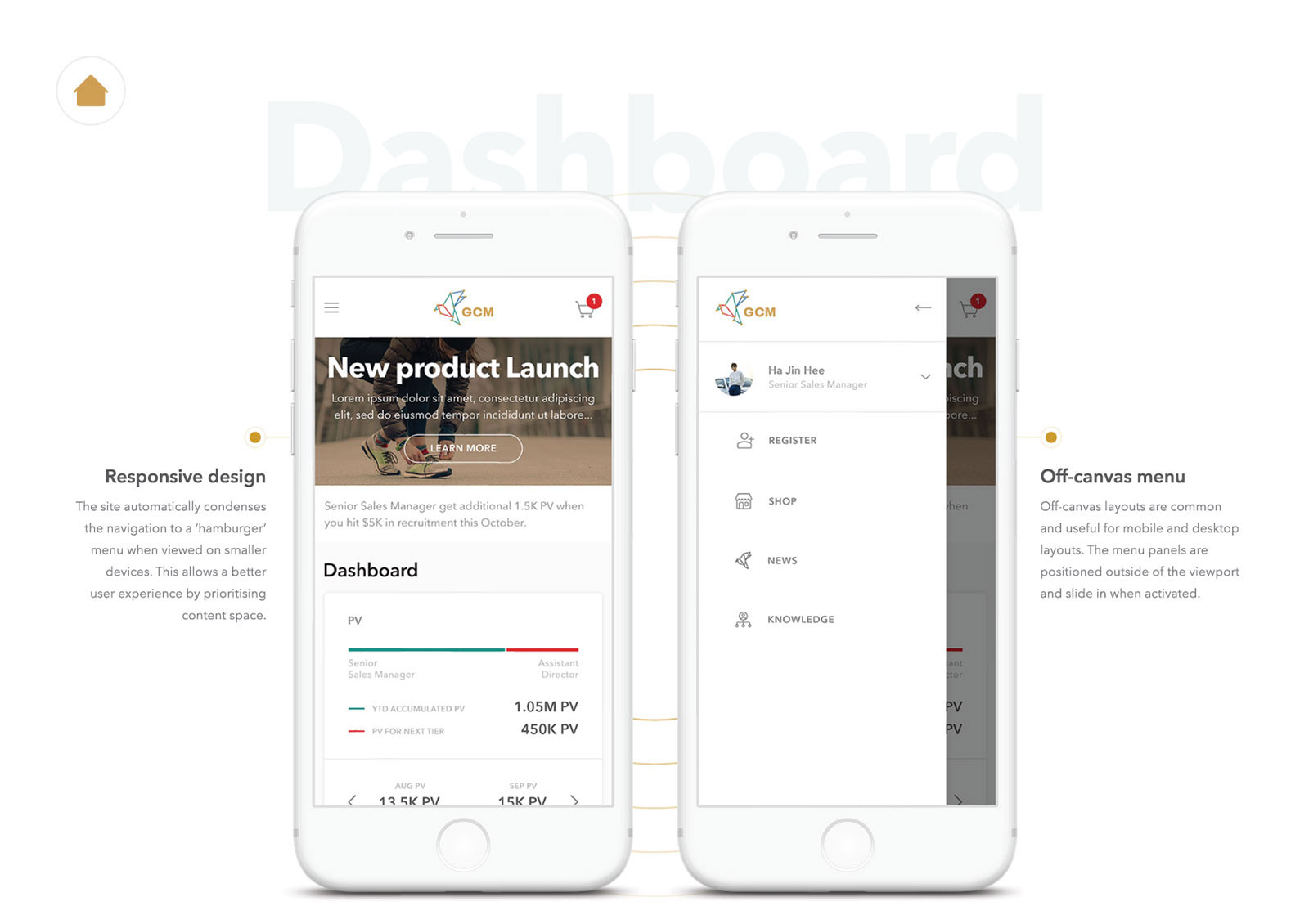 Global Connect Marketplace - Mobile Responsive Dashboard